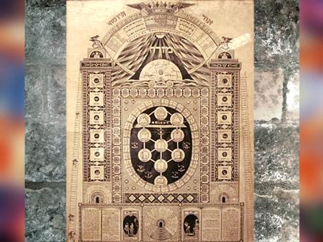D'après Le Miroir de la Sagesse, Arbre des Séphiroth et Dais de la Grande Lumière, image kabbalistique XIXe siècle. (Marsailly/Blogostelle)