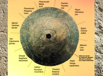 D'après le disque atrologique de Chevroches, les mois et les signes du zodiaque, fin IIIe siècle apjc, Gaule Romaine. (Marsailly/Blogostelle)
