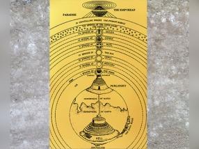 D'après l'univers dans la Divine Comédie de Dante, cosmographie, édition Thomas Digges, 1576, Londres, XVIe siècle, Renaissance. (Marsailly/Blogostelle)