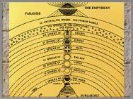 D'après Les Sphères Célestes de la Divine Comédie de Dante, édition Thomas Digges, 1576, Londres, Renaissance. (Marsailly/Blogostelle)