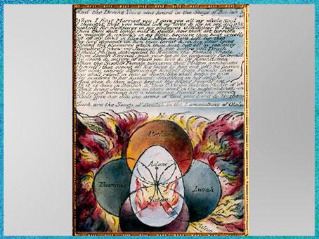 D'après The Divine Voice, manuscrit Vala dit Les Quatre Zoas, de William Blake, 1796-1807, eau-forte, plate 34, début XIXe siècle. (Marsailly/Blogostelle)
