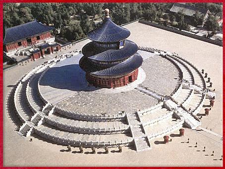 D'après le Temple du Ciel de Pékin, première moitié du XVe siècle, autel sacrificiel impérial des dynasties Ming et Qing, Beijing, Chine ancienne. (Marsailly/Blogostelle)